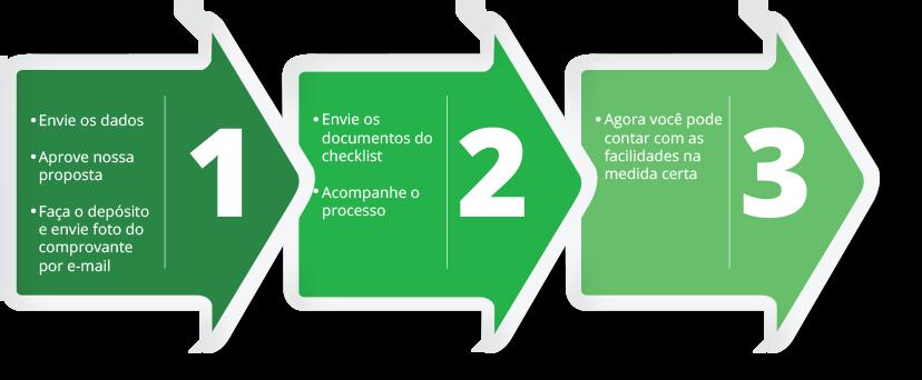 seta_seguros
